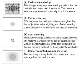 Canon-Metering-Mode
